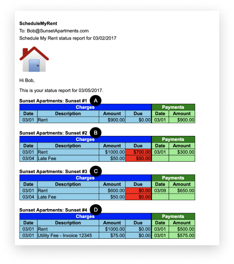 Rental Property Management Software - Email Summary